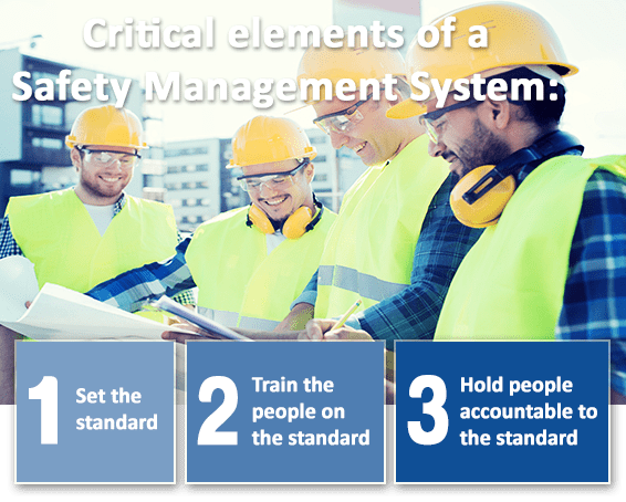 Safety Management System Elements